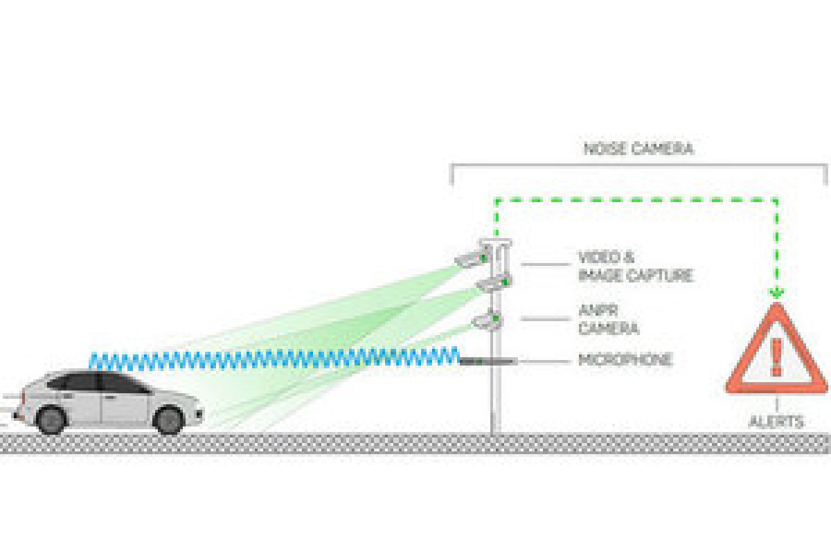 New Noise Camera Targets Illegally Loud Vehicles Image 0