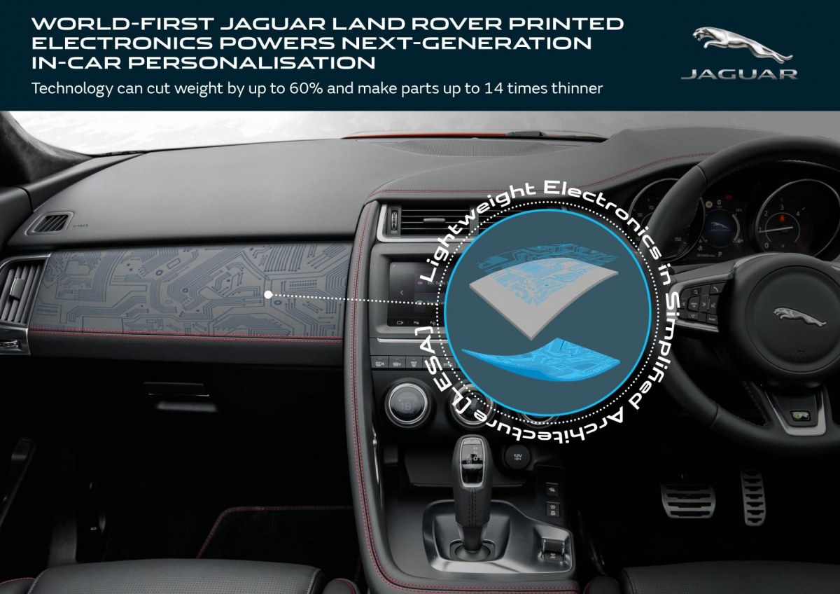 Jaguar Land Rover Experiment With Printed Electronics Image 2