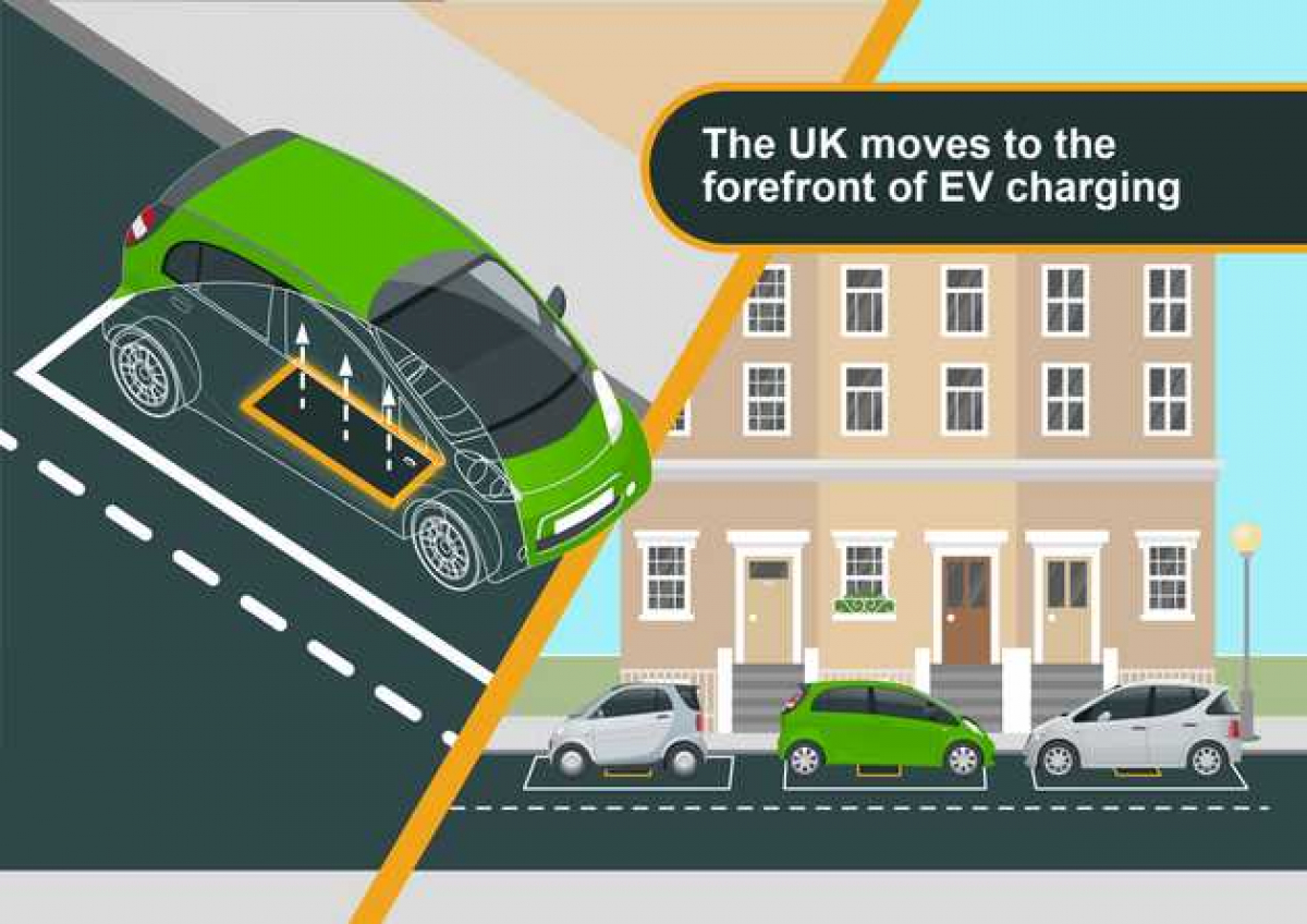 New Wireless Electric Car Chargers For The UK (In 2020) Image