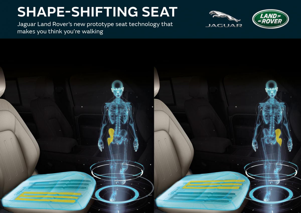 New, Twitching Seat Mimics Walking to Improve Health, Jaguar Says